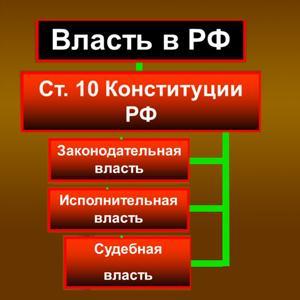 Органы власти Астрахани
