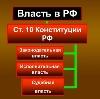 Органы власти в Астрахани